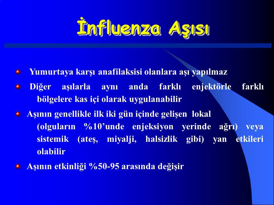 İnfluenza Aşısı Yumurtaya karşı anafilaksisi olanlara aşı yapılmaz Diğer aşılarla aynı anda farklı enjektörle farklı bölgelere kas içi olarak uygulana
