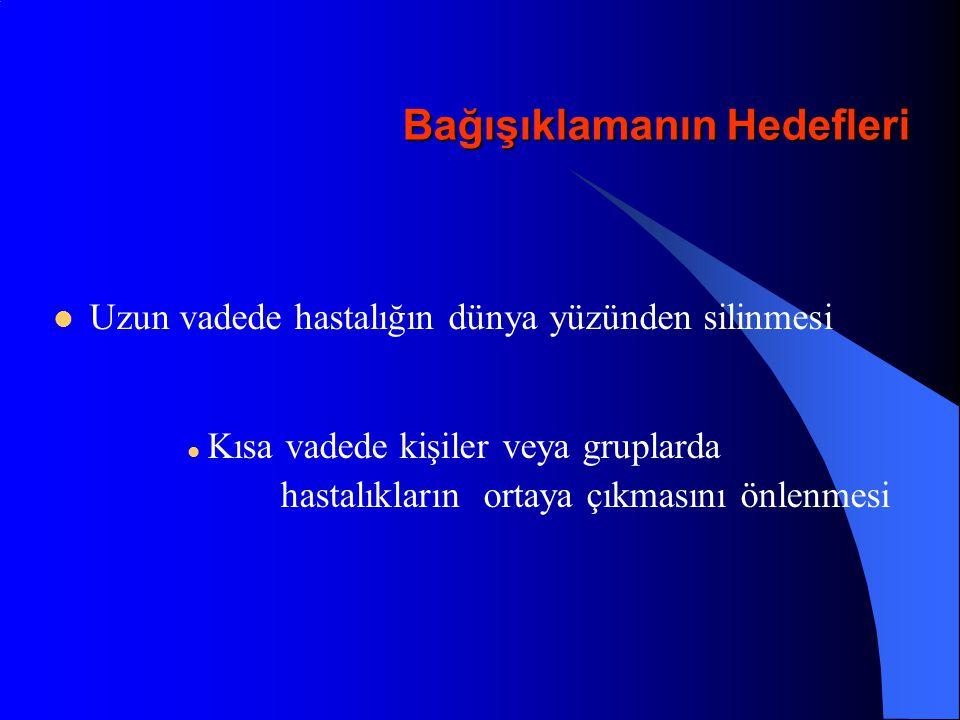 BEBEKLERDE, ANTİ-HAV IgG SEROPREVELANSI D.Alabaz, E.