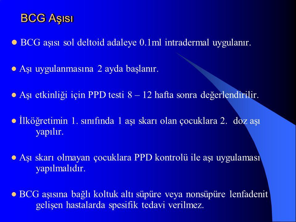 BCG Aşısı BCG aşısı sol deltoid adaleye 0.1ml intradermal uygulanır. Aşı uygulanmasına 2 ayda başlanır. Aşı etkinliği için PPD testi 8 – 12 hafta sonr
