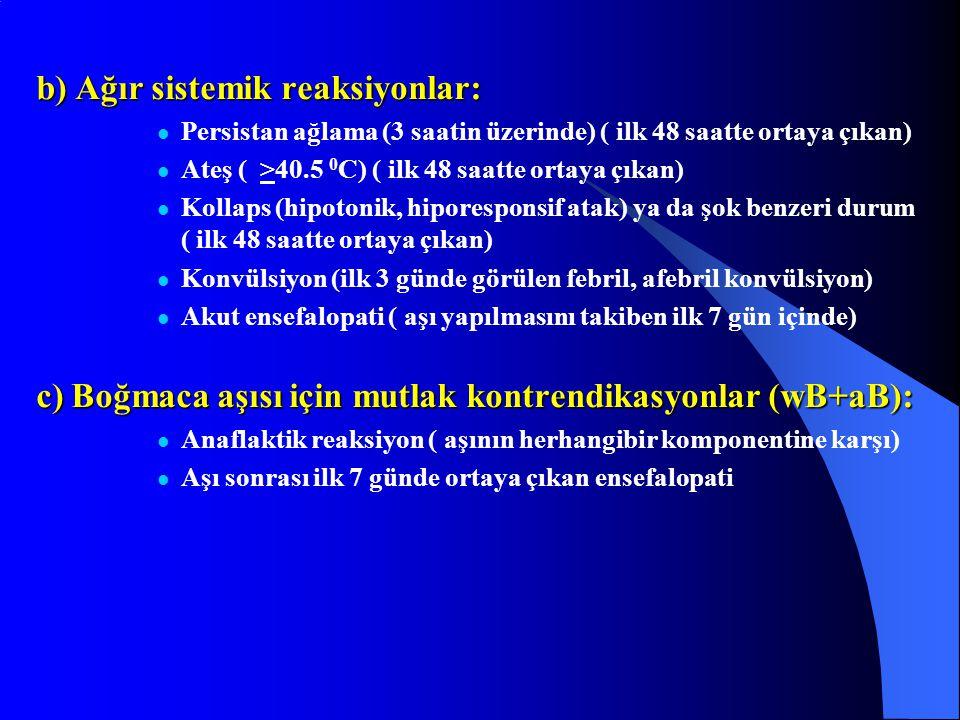 b) Ağır sistemik reaksiyonlar: Persistan ağlama (3 saatin üzerinde) ( ilk 48 saatte ortaya çıkan) Ateş ( >40.5 0 C) ( ilk 48 saatte ortaya çıkan) Koll