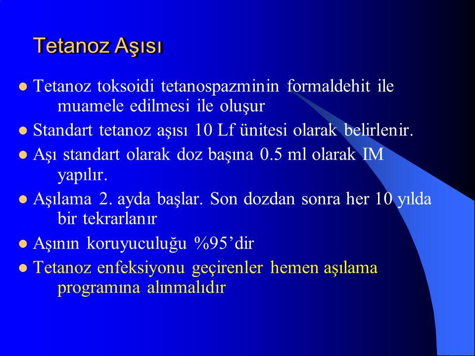 Tetanoz Aşısı Tetanoz Aşısı Tetanoz toksoidi tetanospazminin formaldehit ile muamele edilmesi ile oluşur Standart tetanoz aşısı 10 Lf ünitesi olarak b