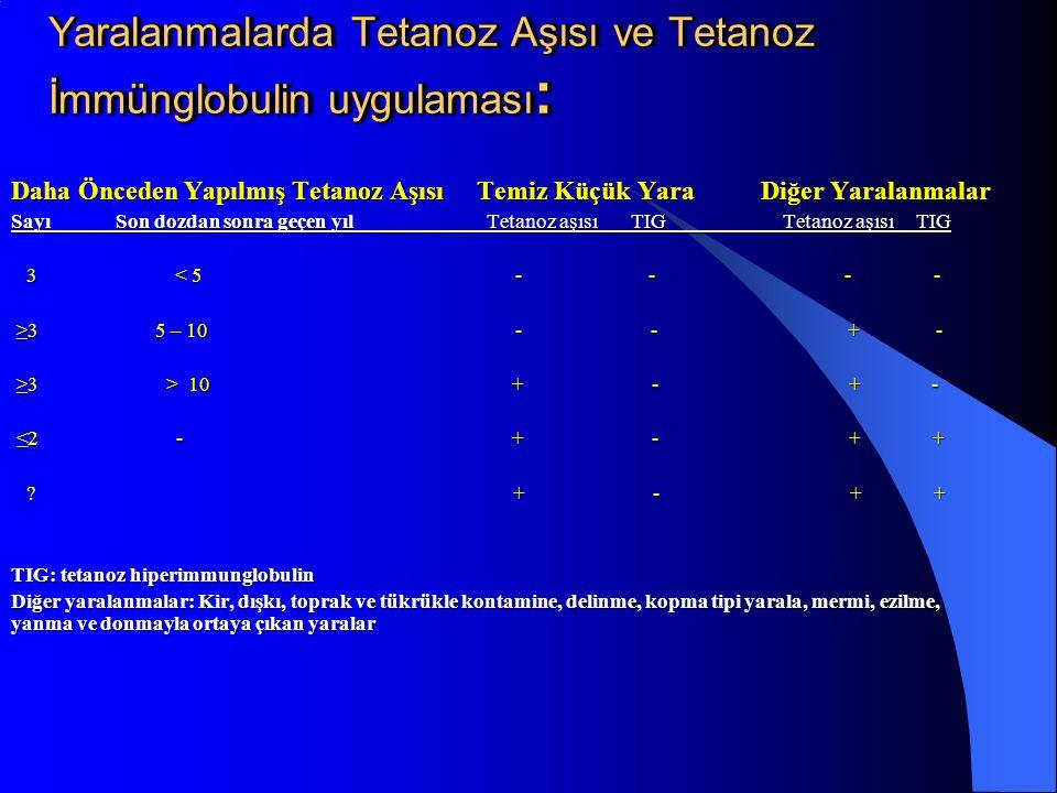 Yaralanmalarda Tetanoz Aşısı ve Tetanoz İmmünglobulin uygulaması : Yaralanmalarda Tetanoz Aşısı ve Tetanoz İmmünglobulin uygulaması : Daha Önceden Yap