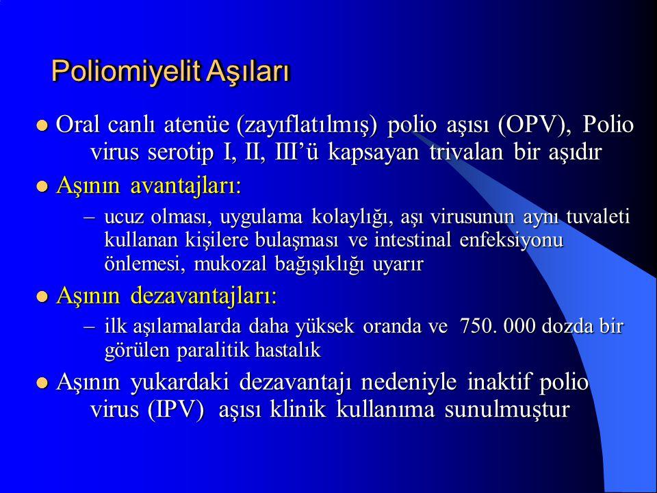 Poliomiyelit Aşıları Poliomiyelit Aşıları Oral canlı atenüe (zayıflatılmış) polio aşısı (OPV), Polio virus serotip I, II, III'ü kapsayan trivalan bir