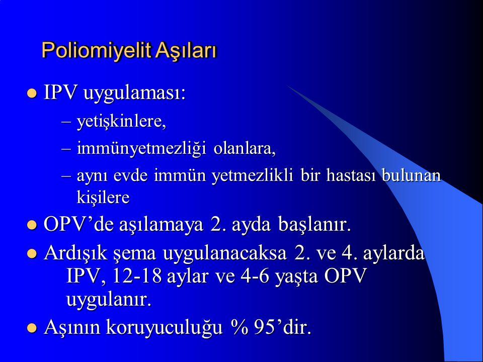 Poliomiyelit Aşıları Poliomiyelit Aşıları IPV uygulaması: IPV uygulaması: –yetişkinlere, –immünyetmezliği olanlara, –aynı evde immün yetmezlikli bir h