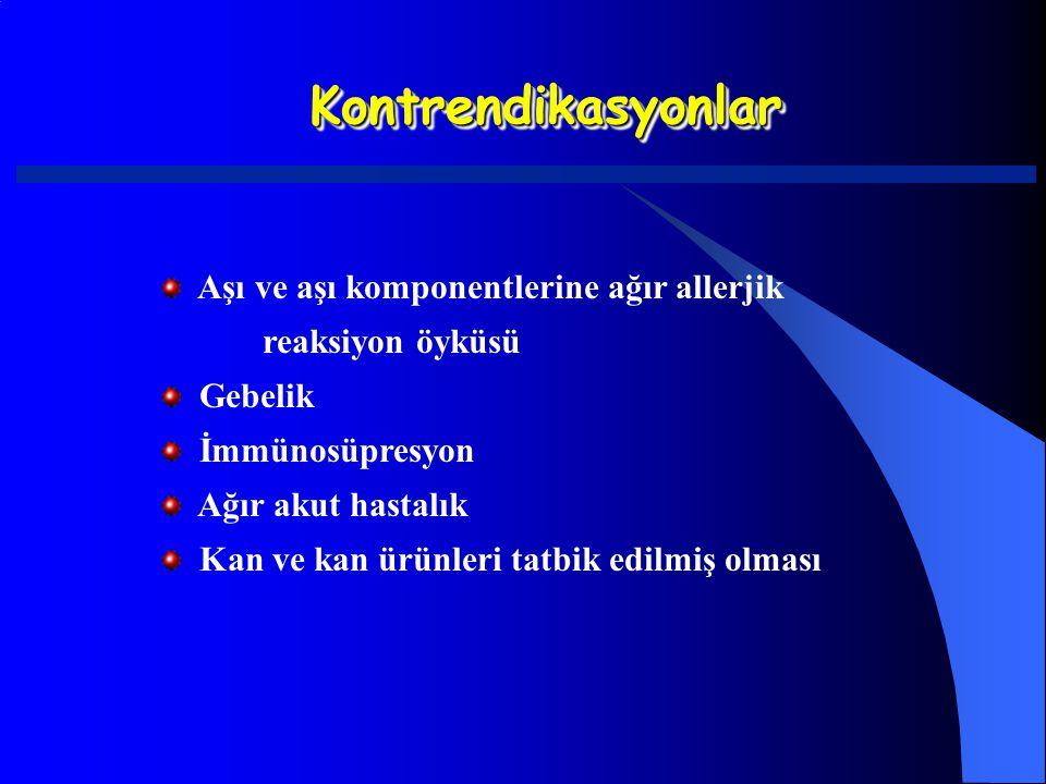 KontrendikasyonlarKontrendikasyonlar Aşı ve aşı komponentlerine ağır allerjik reaksiyon öyküsü Gebelik İmmünosüpresyon Ağır akut hastalık Kan ve kan ü