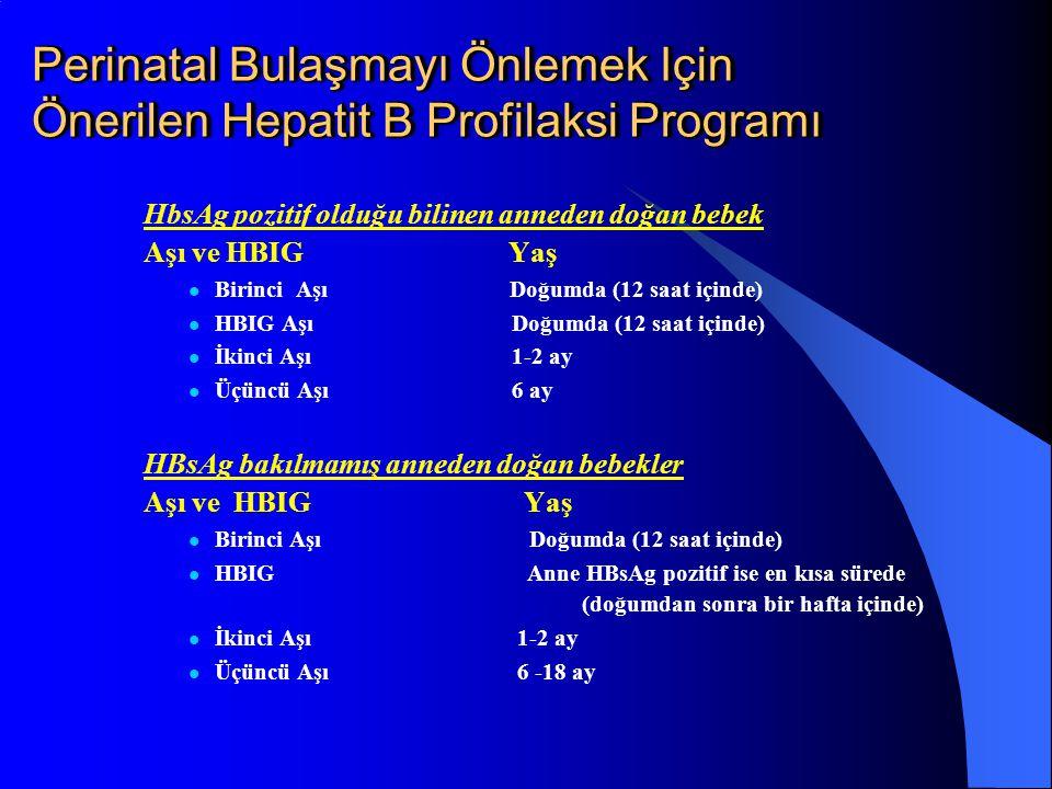 Perinatal Bulaşmayı Önlemek Için Önerilen Hepatit B Profilaksi Programı Perinatal Bulaşmayı Önlemek Için Önerilen Hepatit B Profilaksi Programı HbsAg