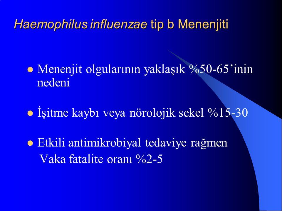Haemophilus influenzae tip b Menenjiti Menenjit olgularının yaklaşık %50-65'inin nedeni İşitme kaybı veya nörolojik sekel %15-30 Etkili antimikrobiyal