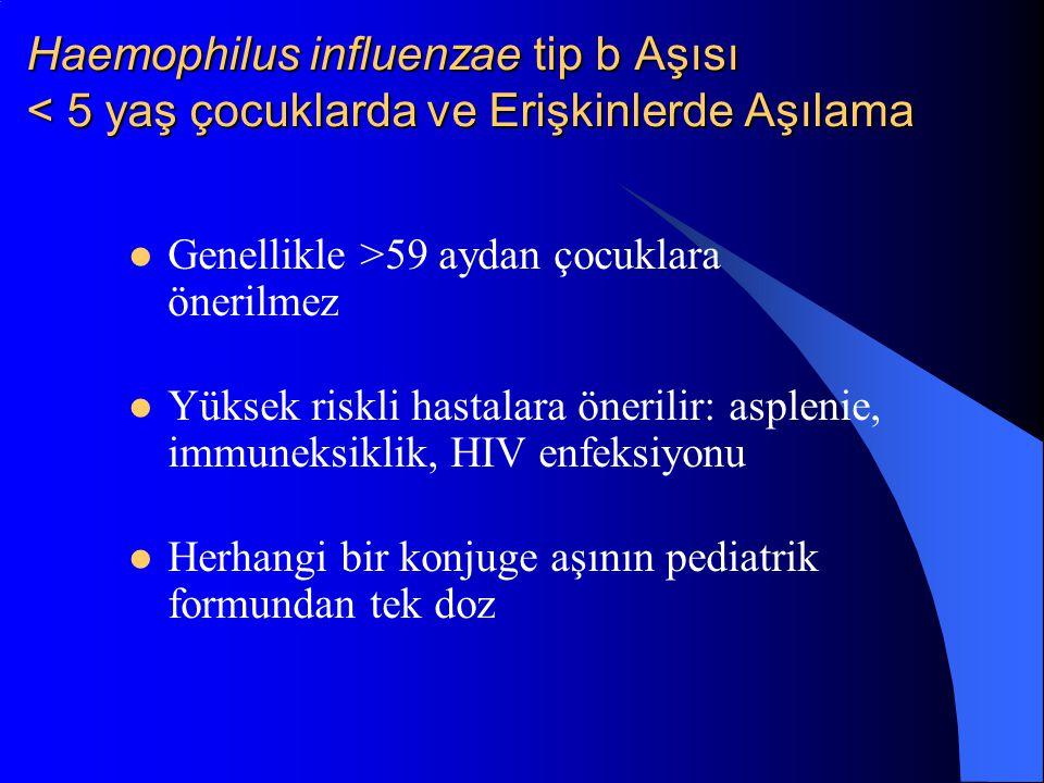 Haemophilus influenzae tip b Aşısı < 5 yaş çocuklarda ve Erişkinlerde Aşılama Genellikle >59 aydan çocuklara önerilmez Yüksek riskli hastalara önerili