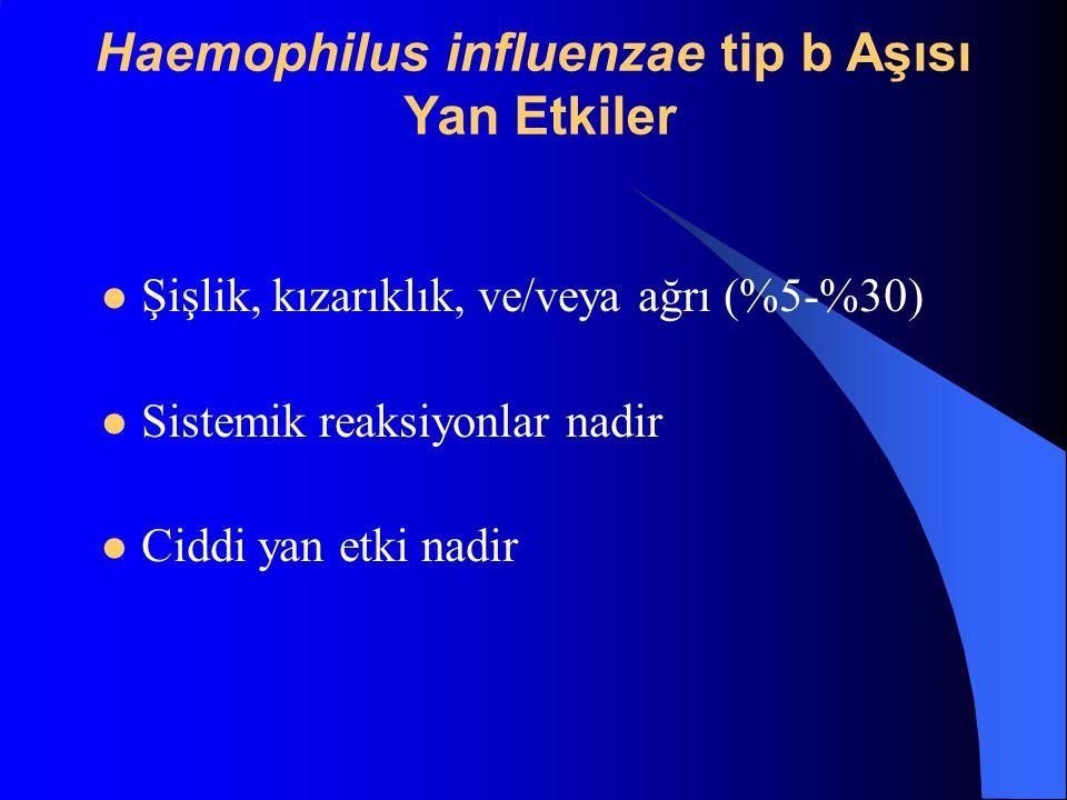 Şişlik, kızarıklık, ve/veya ağrı (%5-%30) Sistemik reaksiyonlar nadir Ciddi yan etki nadir Haemophilus influenzae tip b Aşısı Yan Etkiler