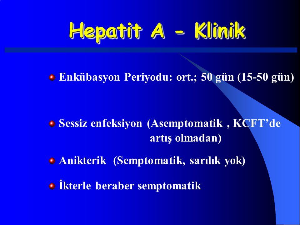 Hepatit A - Klinik Enkübasyon Periyodu: ort.; 50 gün (15-50 gün) Sessiz enfeksiyon (Asemptomatik, KCFT'de artış olmadan) Anikterik (Semptomatik, sarıl