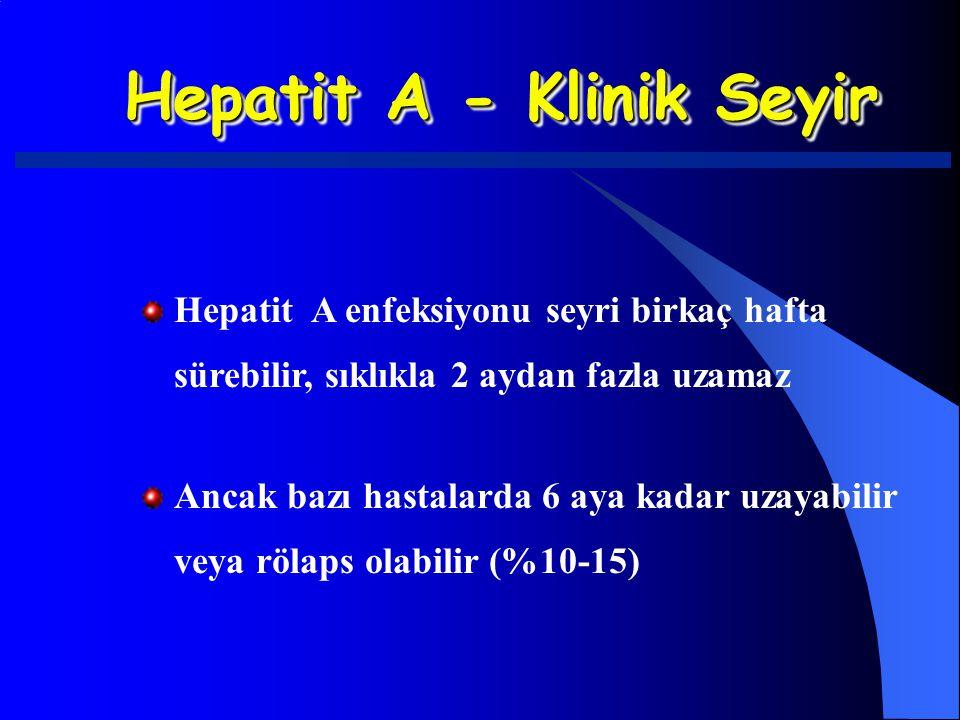 Hepatit A - Klinik Seyir Hepatit A enfeksiyonu seyri birkaç hafta sürebilir, sıklıkla 2 aydan fazla uzamaz Ancak bazı hastalarda 6 aya kadar uzayabili