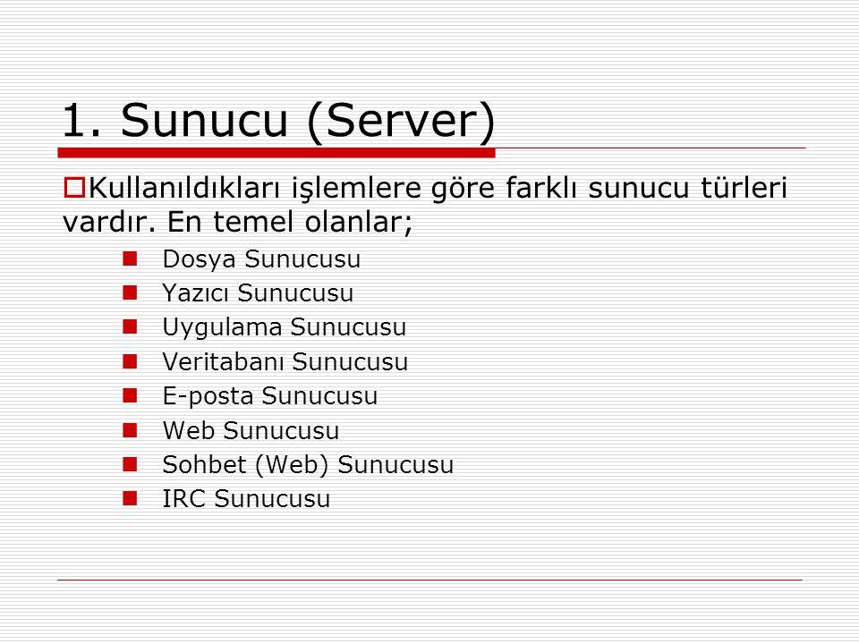 1. Sunucu (Server)  Kullanıldıkları işlemlere göre farklı sunucu türleri vardır. En temel olanlar; Dosya Sunucusu Yazıcı Sunucusu Uygulama Sunucusu V