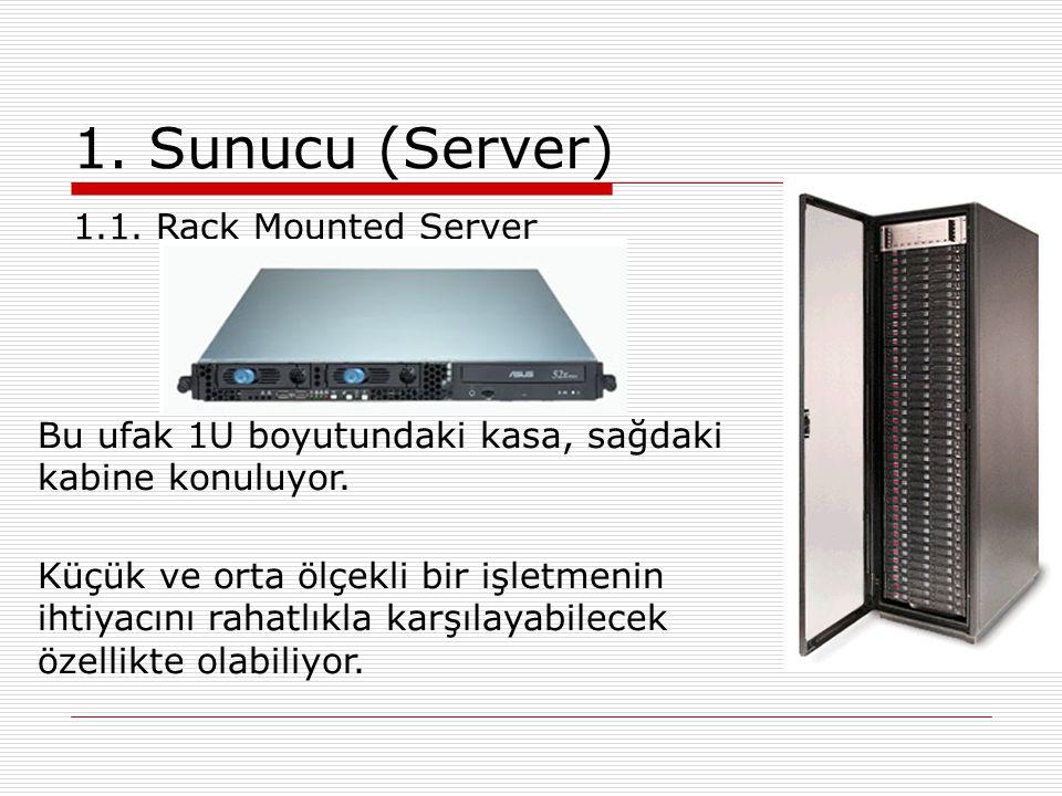 1. Sunucu (Server) 1.1. Rack Mounted Server Bu ufak 1U boyutundaki kasa, sağdaki kabine konuluyor. Küçük ve orta ölçekli bir işletmenin ihtiyacını rah