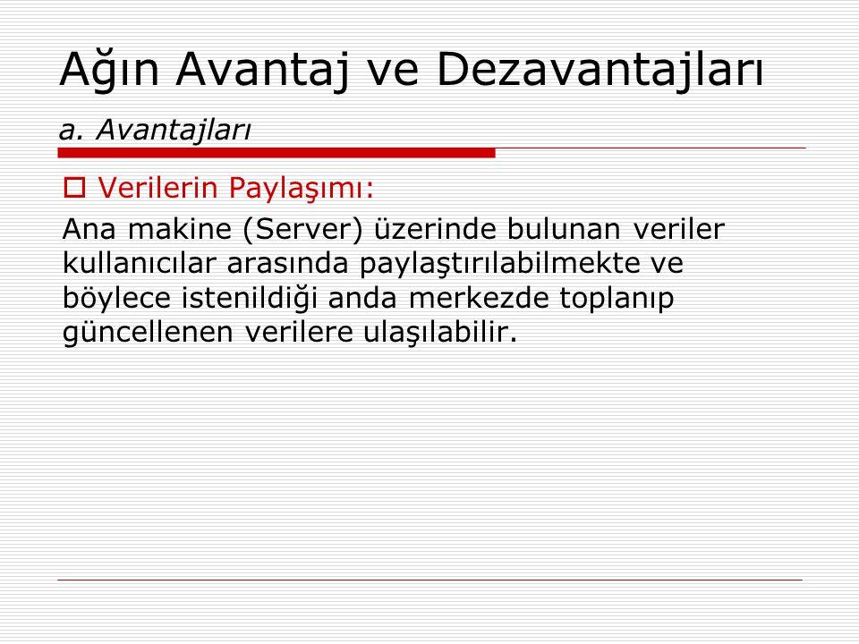 Ağın Avantaj ve Dezavantajları a. Avantajları  Verilerin Paylaşımı: Ana makine (Server) üzerinde bulunan veriler kullanıcılar arasında paylaştırılabi