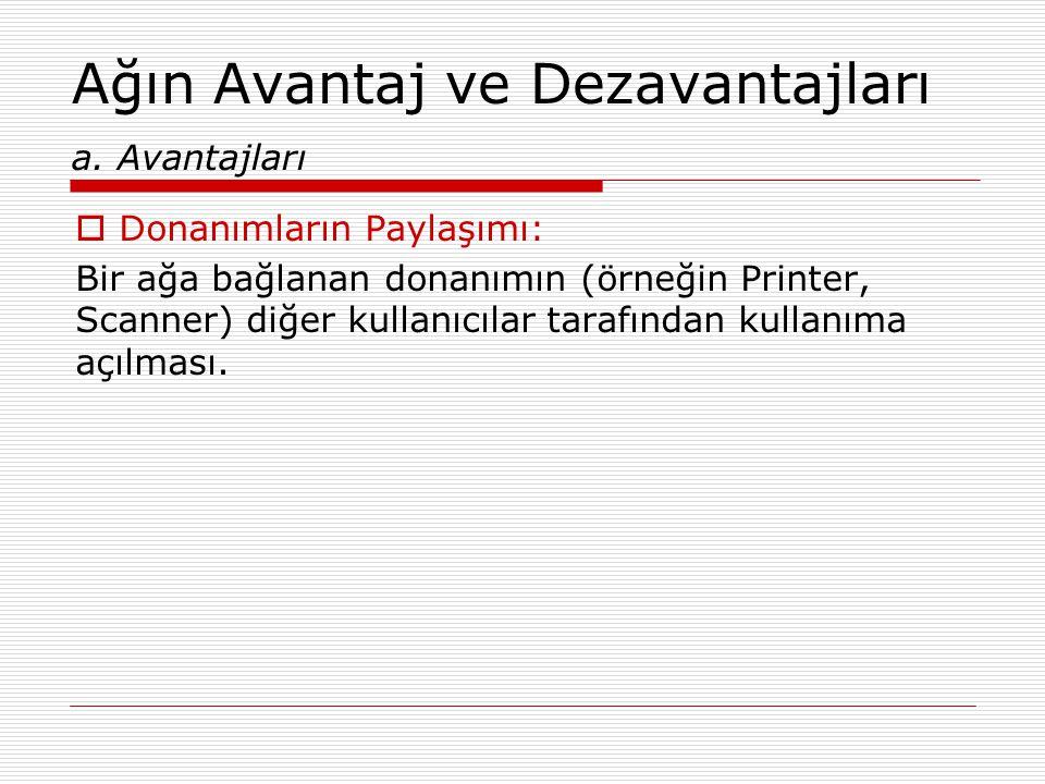 Ağın Avantaj ve Dezavantajları a. Avantajları  Donanımların Paylaşımı: Bir ağa bağlanan donanımın (örneğin Printer, Scanner) diğer kullanıcılar taraf