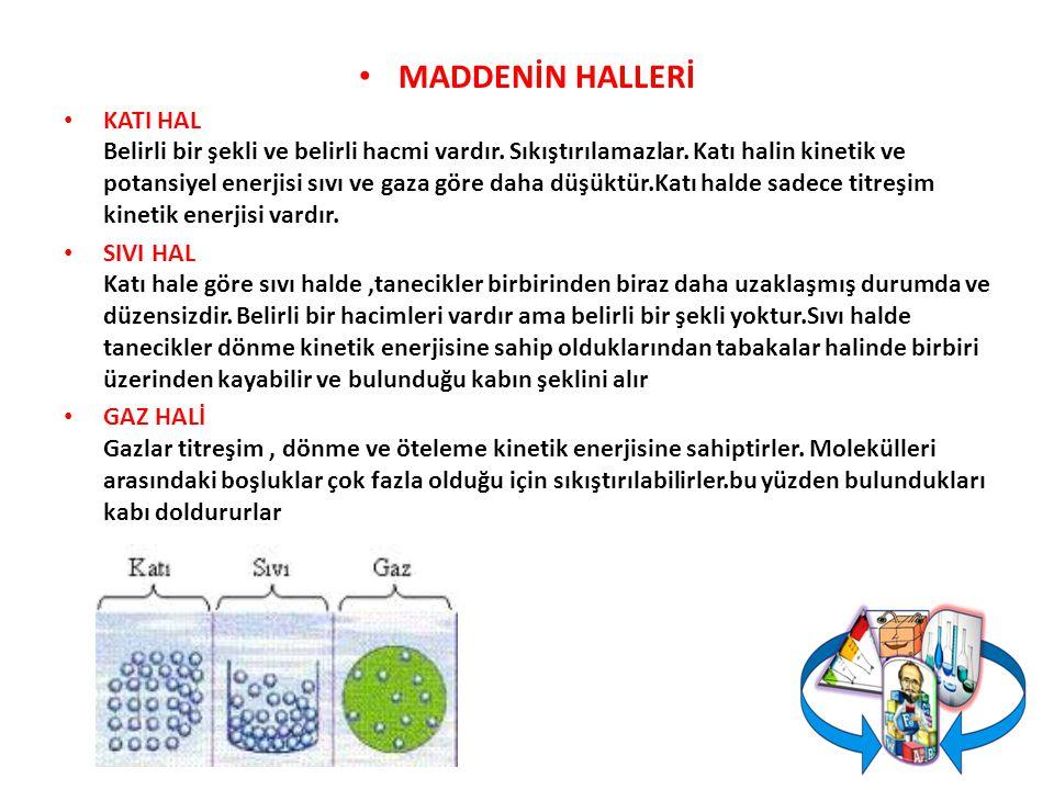 MADDENİN HALLERİ KATI HAL Belirli bir şekli ve belirli hacmi vardır. Sıkıştırılamazlar. Katı halin kinetik ve potansiyel enerjisi sıvı ve gaza göre da