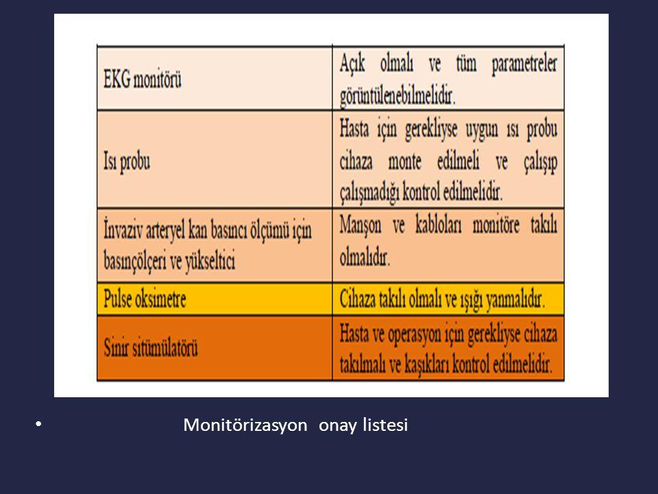 Monitörizasyon onay listesi
