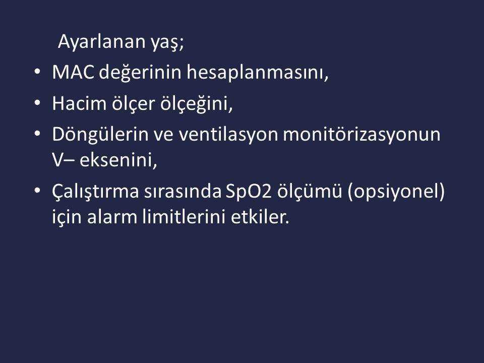 Ayarlanan yaş; MAC değerinin hesaplanmasını, Hacim ölçer ölçeğini, Döngülerin ve ventilasyon monitörizasyonun V– eksenini, Çalıştırma sırasında SpO2 ölçümü (opsiyonel) için alarm limitlerini etkiler.