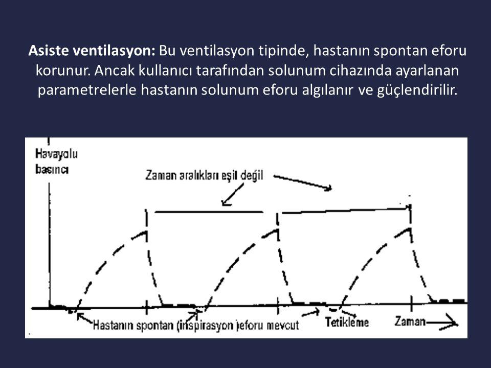 Asiste ventilasyon: Bu ventilasyon tipinde, hastanın spontan eforu korunur.
