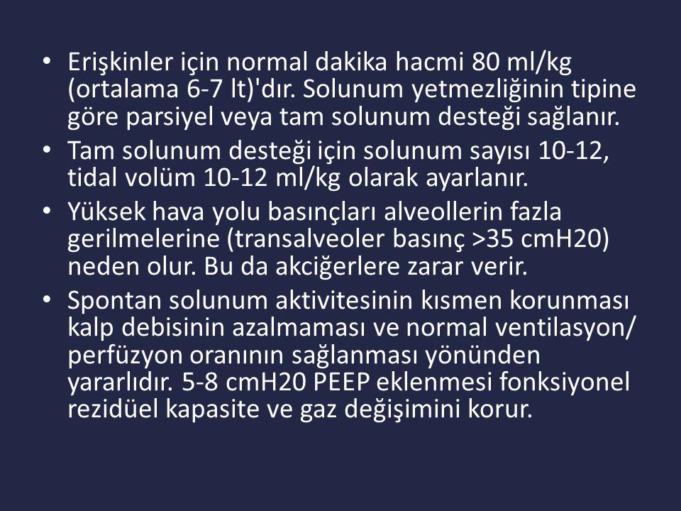 Erişkinler için normal dakika hacmi 80 ml/kg (ortalama 6-7 lt) dır.