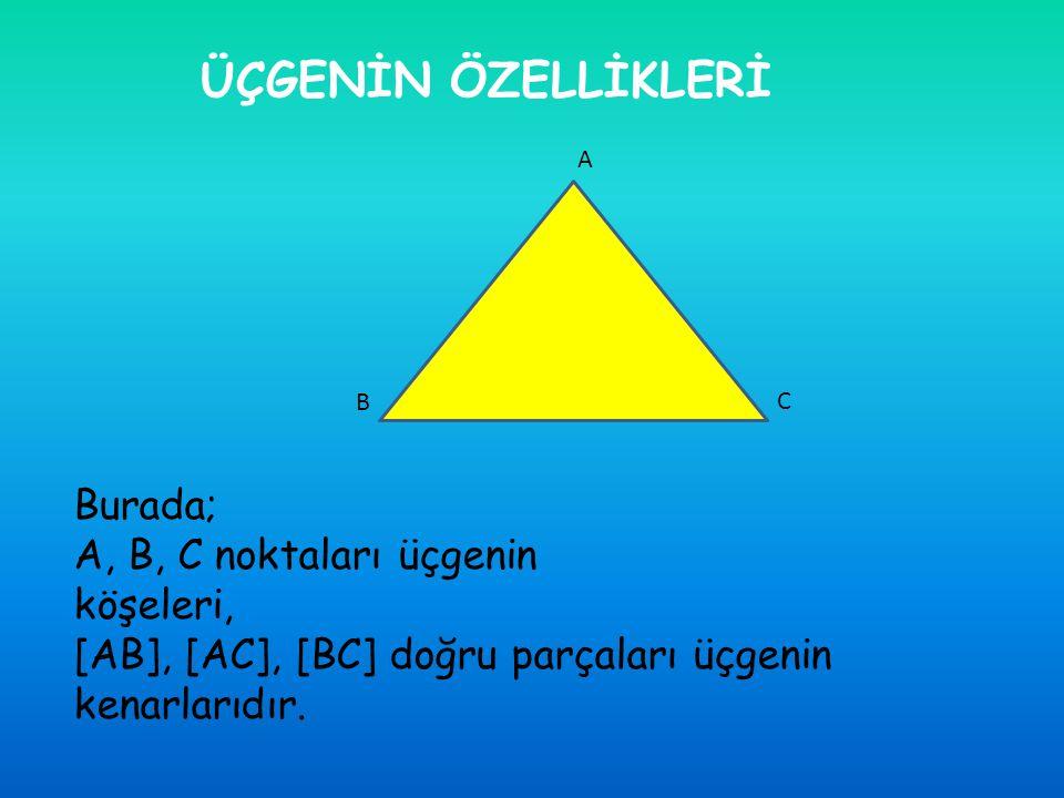 Burada; A, B, C noktaları üçgenin köşeleri, [AB], [AC], [BC] doğru parçaları üçgenin kenarlarıdır. A B C ÜÇGENİN ÖZELLİKLERİ