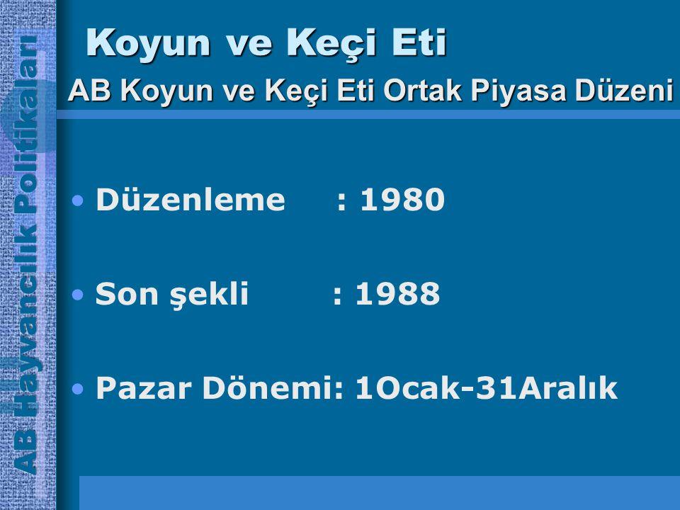 Düzenleme : 1980 Son şekli : 1988 Pazar Dönemi: 1Ocak-31Aralık Koyun ve Keçi Eti AB Koyun ve Keçi Eti Ortak Piyasa Düzeni