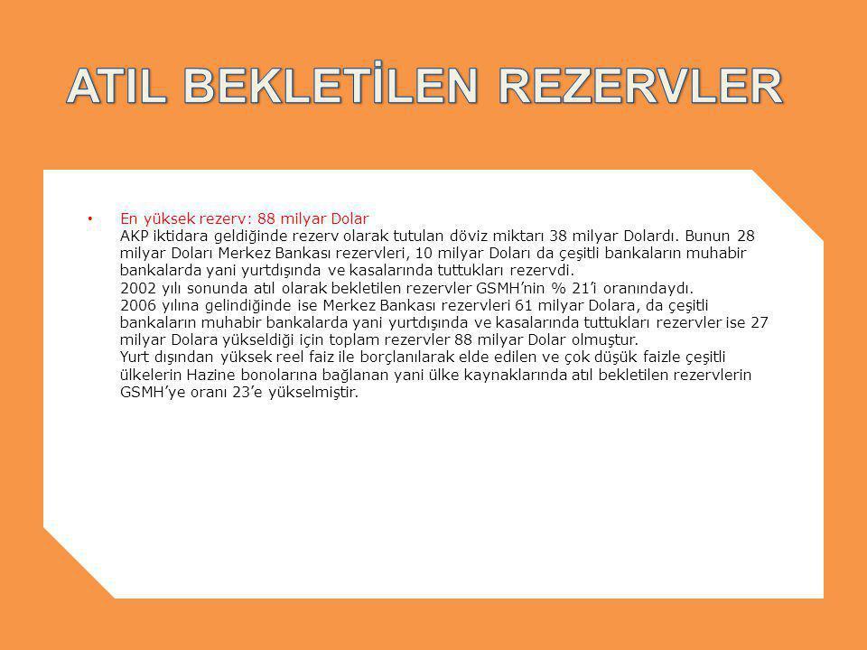 En yüksek rezerv: 88 milyar Dolar AKP iktidara geldiğinde rezerv olarak tutulan döviz miktarı 38 milyar Dolardı.