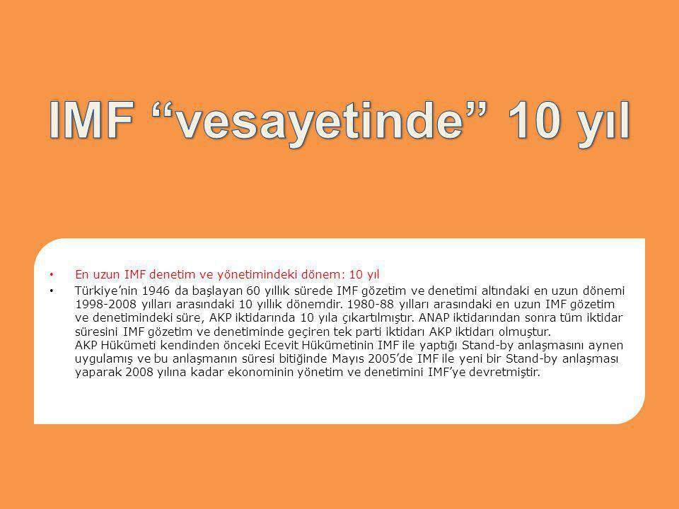 En uzun IMF denetim ve yönetimindeki dönem: 10 yıl Türkiye'nin 1946 da başlayan 60 yıllık sürede IMF gözetim ve denetimi altındaki en uzun dönemi 1998-2008 yılları arasındaki 10 yıllık dönemdir.