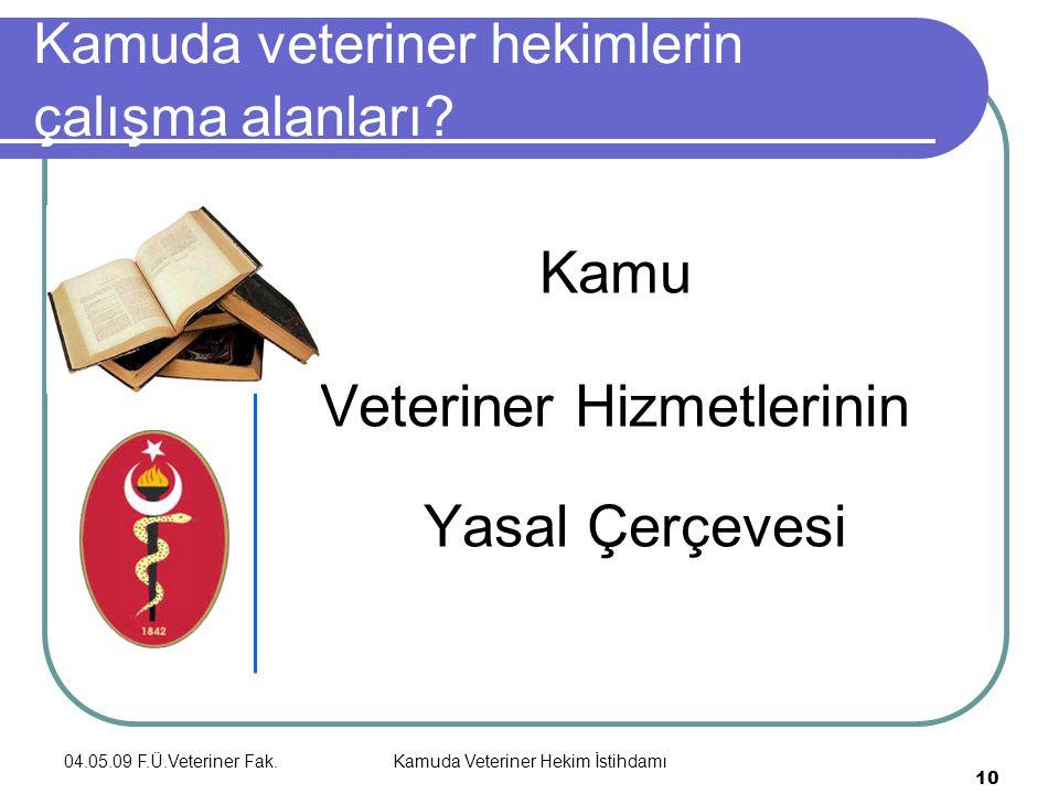 04.05.09 F.Ü.Veteriner Fak.Kamuda Veteriner Hekim İstihdamı 10 Kamuda veteriner hekimlerin çalışma alanları.