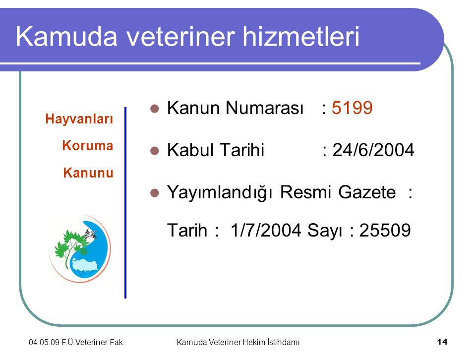 04.05.09 F.Ü.Veteriner Fak.Kamuda Veteriner Hekim İstihdamı 14 Kamuda veteriner hizmetleri Hayvanları Koruma Kanunu Kanun Numarası : 5199 Kabul Tarihi : 24/6/2004 Yayımlandığı Resmi Gazete : Tarih : 1/7/2004 Sayı : 25509
