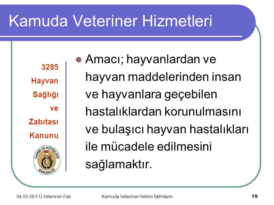04.05.09 F.Ü.Veteriner Fak.Kamuda Veteriner Hekim İstihdamı 19 Kamuda Veteriner Hizmetleri 3285 Hayvan Sağlığı ve Zabıtası Kanunu Amacı; hayvanlardan ve hayvan maddelerinden insan ve hayvanlara geçebilen hastalıklardan korunulmasını ve bulaşıcı hayvan hastalıkları ile mücadele edilmesini sağlamaktır.