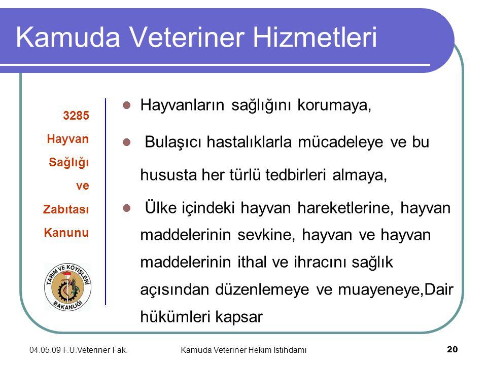 04.05.09 F.Ü.Veteriner Fak.Kamuda Veteriner Hekim İstihdamı 20 Kamuda Veteriner Hizmetleri 3285 Hayvan Sağlığı ve Zabıtası Kanunu Hayvanların sağlığını korumaya, Bulaşıcı hastalıklarla mücadeleye ve bu hususta her türlü tedbirleri almaya, Ülke içindeki hayvan hareketlerine, hayvan maddelerinin sevkine, hayvan ve hayvan maddelerinin ithal ve ihracını sağlık açısından düzenlemeye ve muayeneye,Dair hükümleri kapsar