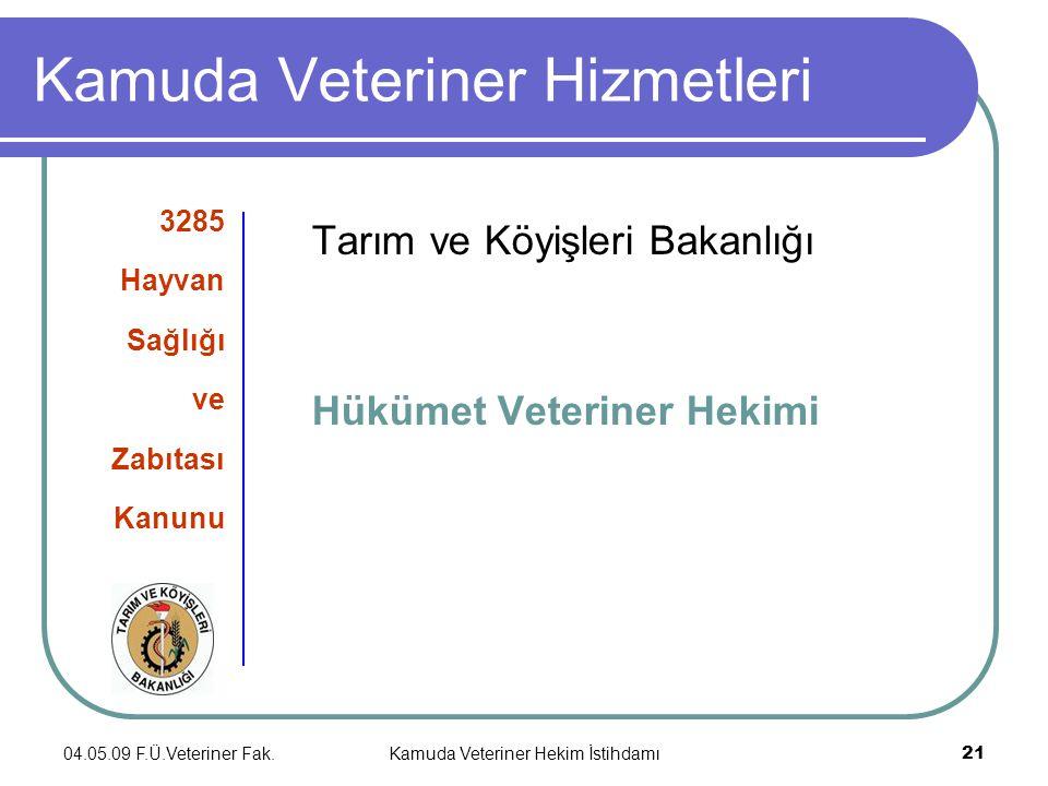 04.05.09 F.Ü.Veteriner Fak.Kamuda Veteriner Hekim İstihdamı 21 Kamuda Veteriner Hizmetleri 3285 Hayvan Sağlığı ve Zabıtası Kanunu Tarım ve Köyişleri Bakanlığı Hükümet Veteriner Hekimi