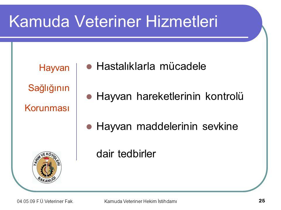 04.05.09 F.Ü.Veteriner Fak.Kamuda Veteriner Hekim İstihdamı 25 Kamuda Veteriner Hizmetleri Hayvan Sağlığının Korunması Hastalıklarla mücadele Hayvan hareketlerinin kontrolü Hayvan maddelerinin sevkine dair tedbirler