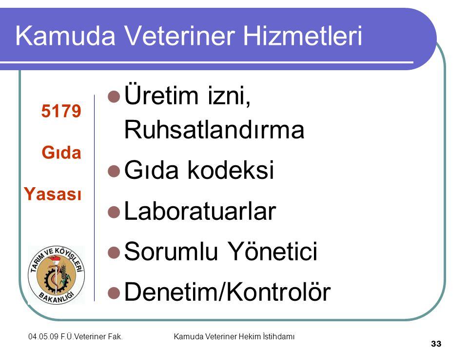 04.05.09 F.Ü.Veteriner Fak.Kamuda Veteriner Hekim İstihdamı 33 Kamuda Veteriner Hizmetleri Üretim izni, Ruhsatlandırma Gıda kodeksi Laboratuarlar Sorumlu Yönetici Denetim/Kontrolör 5179 Gıda Yasası