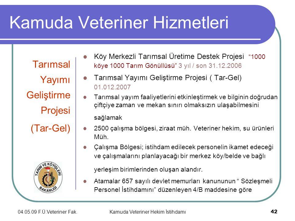 04.05.09 F.Ü.Veteriner Fak.Kamuda Veteriner Hekim İstihdamı 42 Kamuda Veteriner Hizmetleri Tarımsal Yayımı Geliştirme Projesi (Tar-Gel) Köy Merkezli Tarımsal Üretime Destek Projesi 1000 köye 1000 Tarım Gönüllüsü 3 yıl / son 31.12.2006 Tarımsal Yayımı Geliştirme Projesi ( Tar-Gel) 01.012.2007 Tarımsal yayım faaliyetlerini etkinleştirmek ve bilginin doğrudan çiftçiye zaman ve mekan sınırı olmaksızın ulaşabilmesini sağlamak 2500 çalışma bölgesi, ziraat müh.