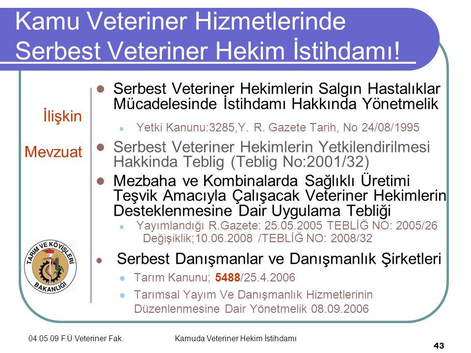 04.05.09 F.Ü.Veteriner Fak.Kamuda Veteriner Hekim İstihdamı 43 Kamu Veteriner Hizmetlerinde Serbest Veteriner Hekim İstihdamı.