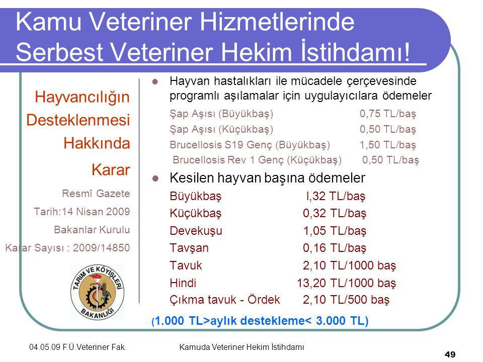 04.05.09 F.Ü.Veteriner Fak.Kamuda Veteriner Hekim İstihdamı 49 Kamu Veteriner Hizmetlerinde Serbest Veteriner Hekim İstihdamı.