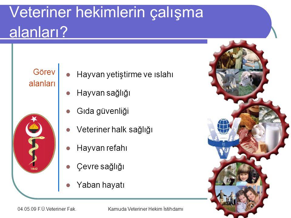 04.05.09 F.Ü.Veteriner Fak.Kamuda Veteriner Hekim İstihdamı 7 Veteriner hekimlerin çalışma alanları.