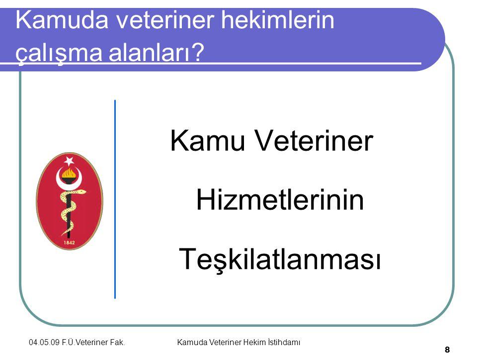 04.05.09 F.Ü.Veteriner Fak.Kamuda Veteriner Hekim İstihdamı 8 Kamuda veteriner hekimlerin çalışma alanları.