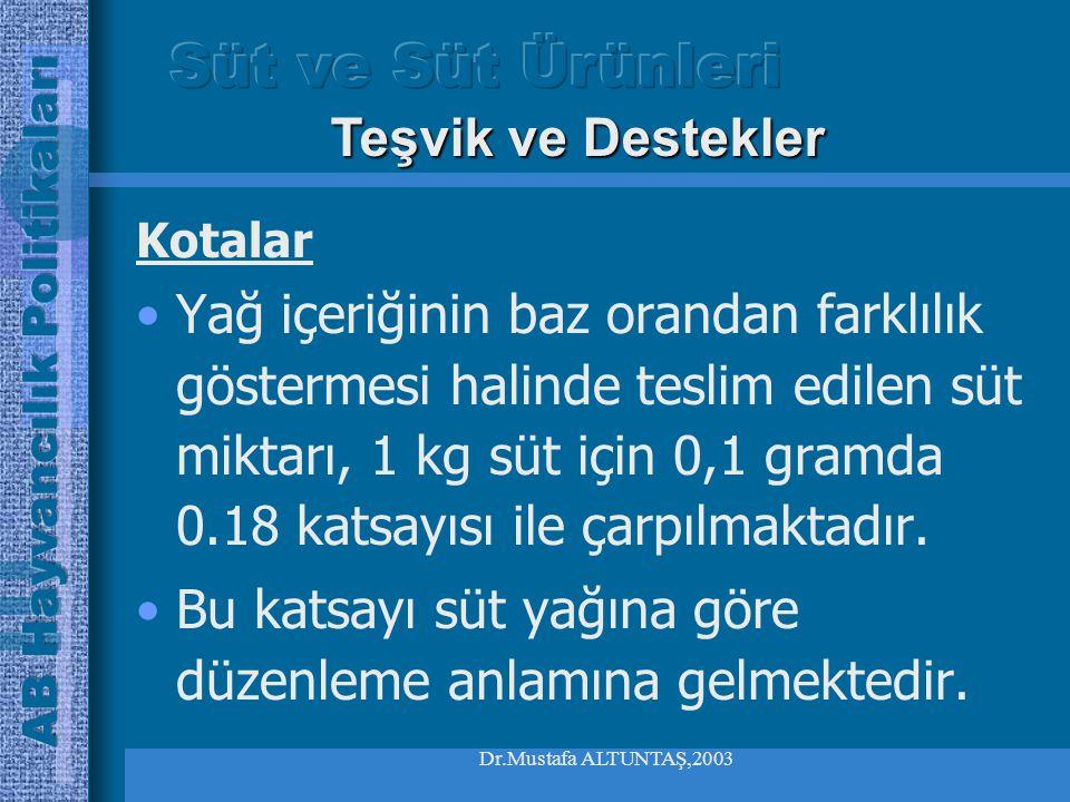 Dr.Mustafa ALTUNTAŞ,2003 Kotalar Bu kota ayrıca süt işletmelerine dağıtım ve doğrudan satış (peynir üretimi için çiftlik satışı) olmak üzere bölünmektedir, Bireysel kotalar temsili süt yağı içeriği katsayılandırılmak üzere bölünmektedir, Teşvik ve Destekler