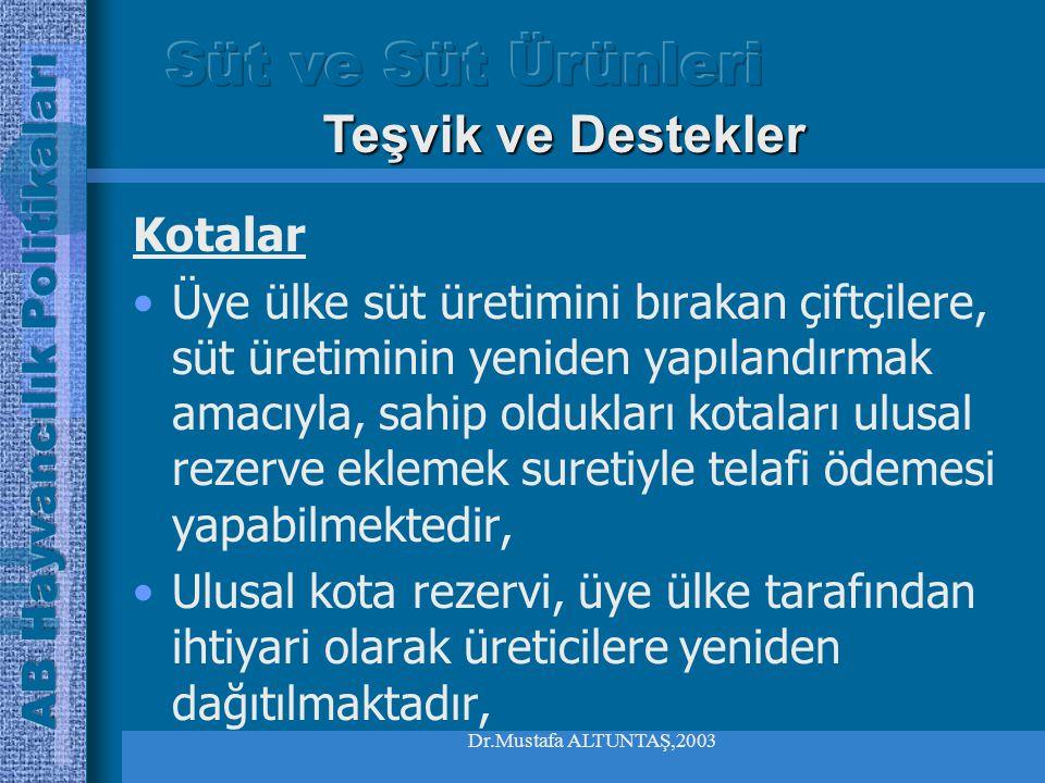 Dr.Mustafa ALTUNTAŞ,2003 Kotalar Süt kotaları çiftlikler arasında devredilebilmektedir, Devir geçici (kira) veya daimi (satış) de olabilir, Çoğu zaman kotanın belli bir oranı ulusal rezerve ilave edilir, Teşvik ve Destekler