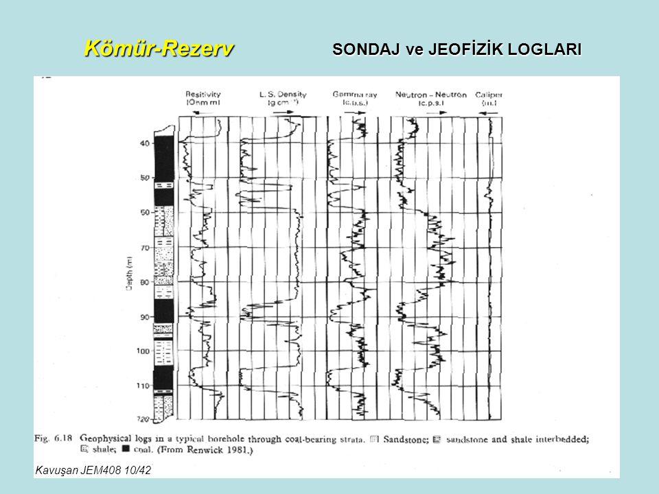 Kömür-Rezerv SONDAJ ve JEOFİZİK LOGLARI Kavuşan JEM408 10/42