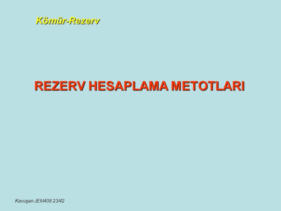 Kömür-Rezerv REZERV HESAPLAMA METOTLARI Kavuşan JEM408 23/42