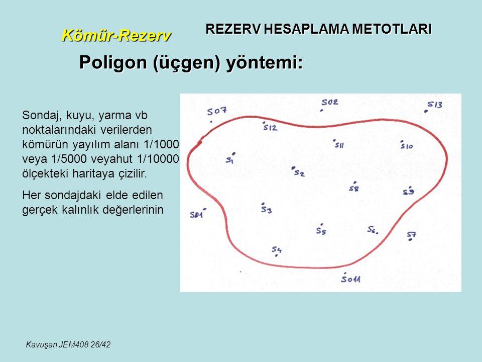 REZERV HESAPLAMA METOTLARI Kömür-Rezerv Poligon (üçgen) yöntemi: Sondaj, kuyu, yarma vb noktalarındaki verilerden kömürün yayılım alanı 1/1000 veya 1/