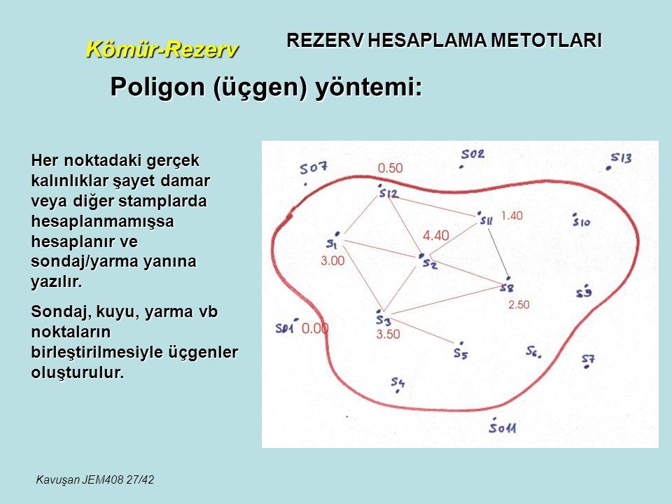 REZERV HESAPLAMA METOTLARI Kömür-Rezerv Poligon (üçgen) yöntemi: Her noktadaki gerçek kalınlıklar şayet damar veya diğer stamplarda hesaplanmamışsa he