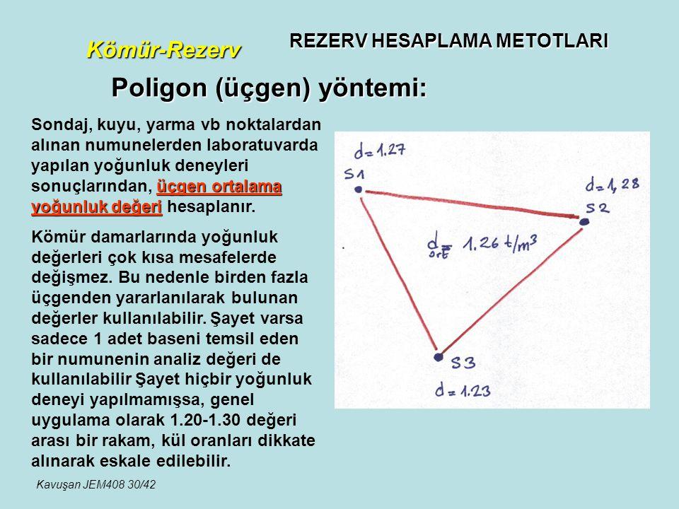 REZERV HESAPLAMA METOTLARI Kömür-Rezerv Poligon (üçgen) yöntemi: üçgen ortalama yoğunluk değeri Sondaj, kuyu, yarma vb noktalardan alınan numunelerden