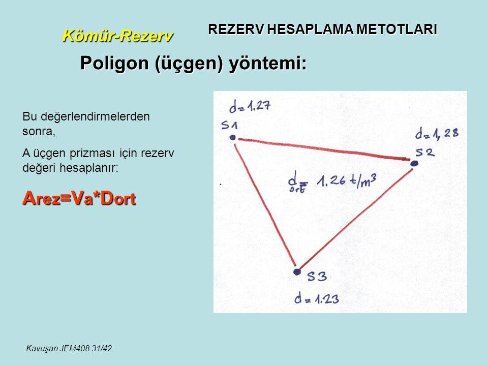 REZERV HESAPLAMA METOTLARI Kömür-Rezerv Poligon (üçgen) yöntemi: Bu değerlendirmelerden sonra, A üçgen prizması için rezerv değeri hesaplanır: A rez =