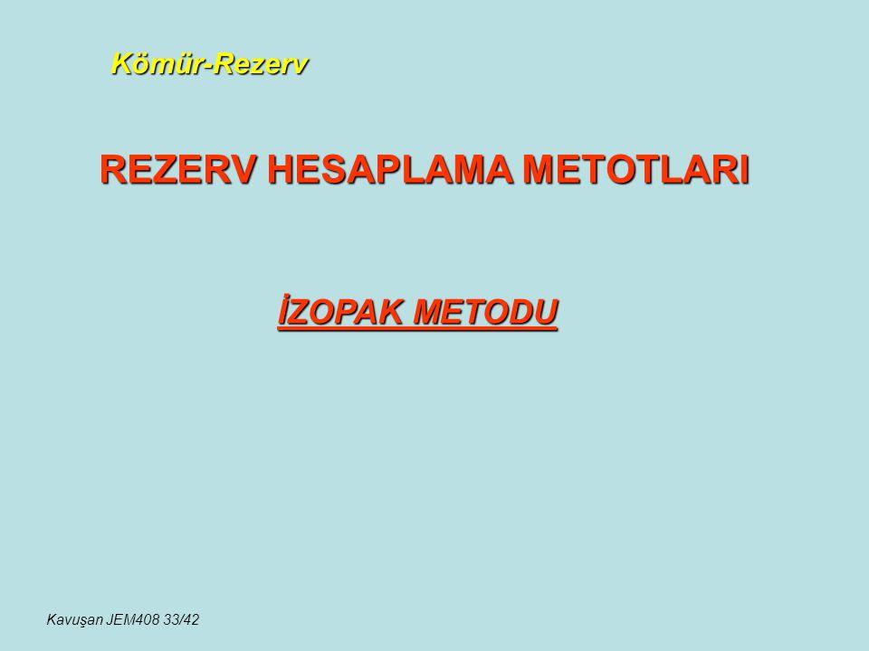 Kömür-Rezerv REZERV HESAPLAMA METOTLARI İZOPAK METODU Kavuşan JEM408 33/42