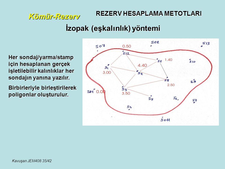 REZERV HESAPLAMA METOTLARI Kömür-Rezerv İzopak (eşkalınlık) yöntemi Her sondaj/yarma/stamp için hesaplanan gerçek işletilebilir kalınlıklar her sondaj